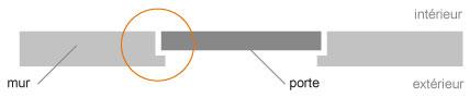 serrure-3-points-applique
