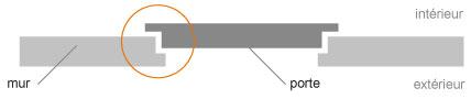 serrure-3-points-recouvrement